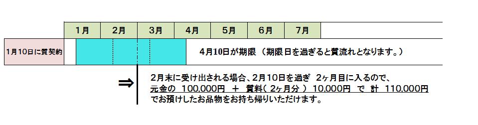 質システム2