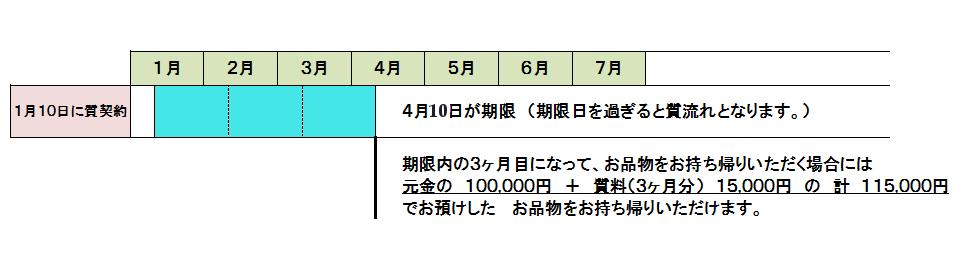 質システム3